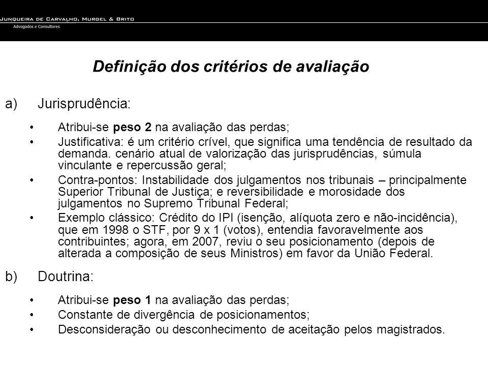 Definição dos critérios de avaliação a)Jurisprudência: Atribui-se peso 2 na avaliação das perdas; Justificativa: é um critério crível, que significa u