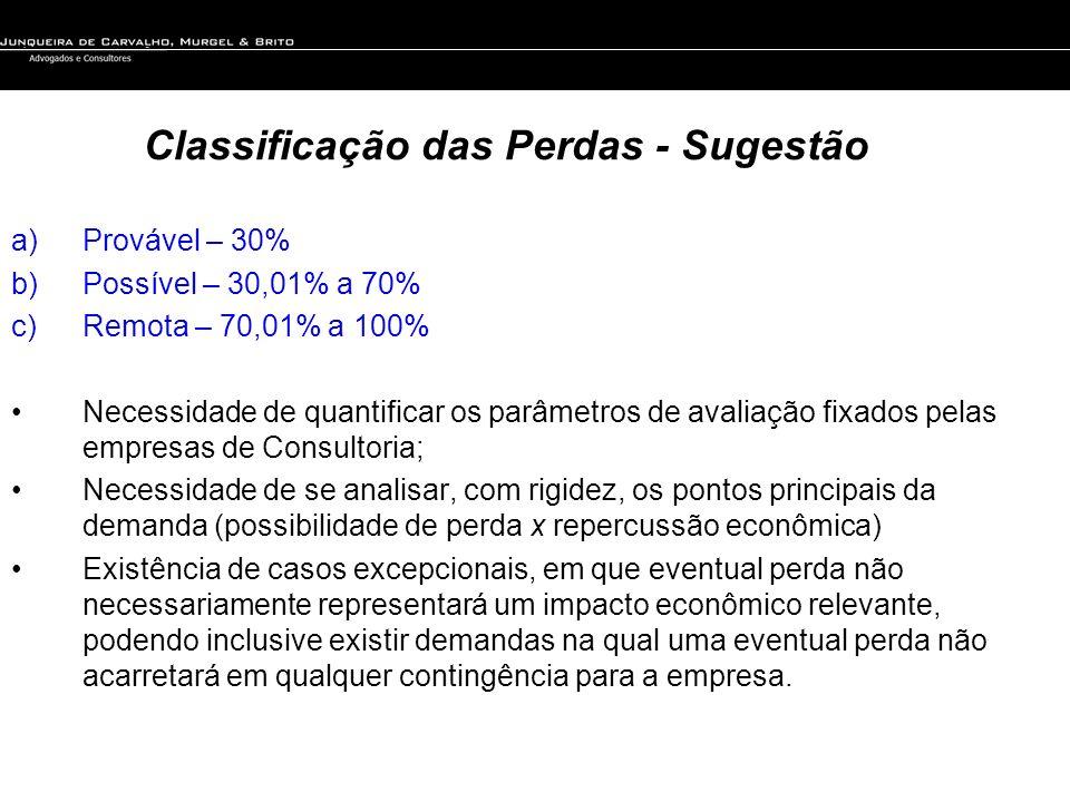 Classificação das Perdas - Sugestão a)Provável – 30% b)Possível – 30,01% a 70% c)Remota – 70,01% a 100% Necessidade de quantificar os parâmetros de av