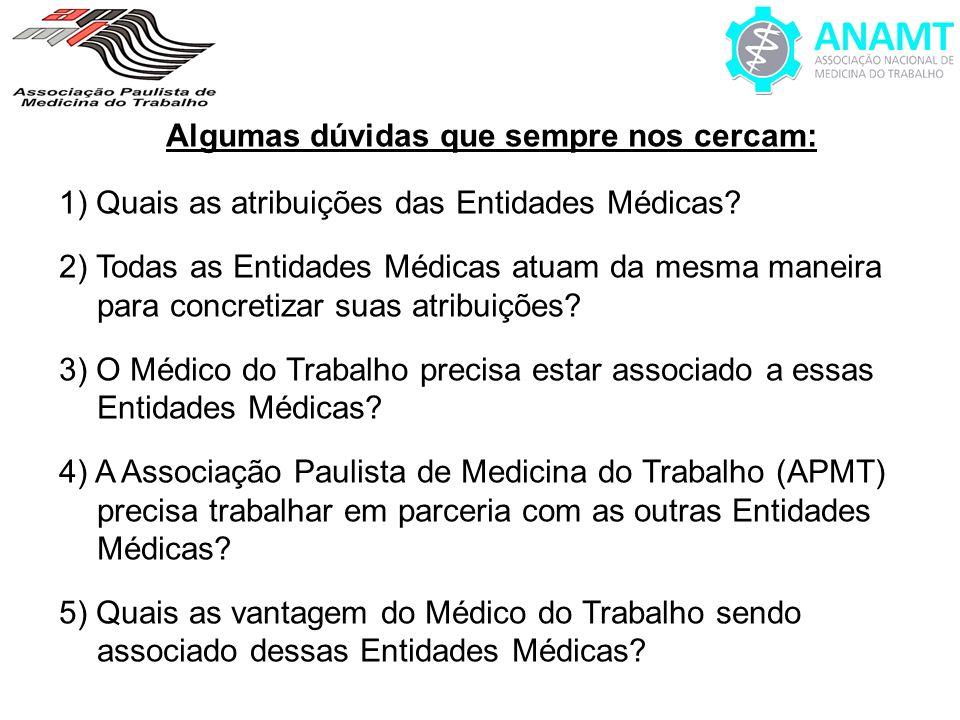 Algumas dúvidas que sempre nos cercam: 1) Quais as atribuições das Entidades Médicas? 2) Todas as Entidades Médicas atuam da mesma maneira para concre