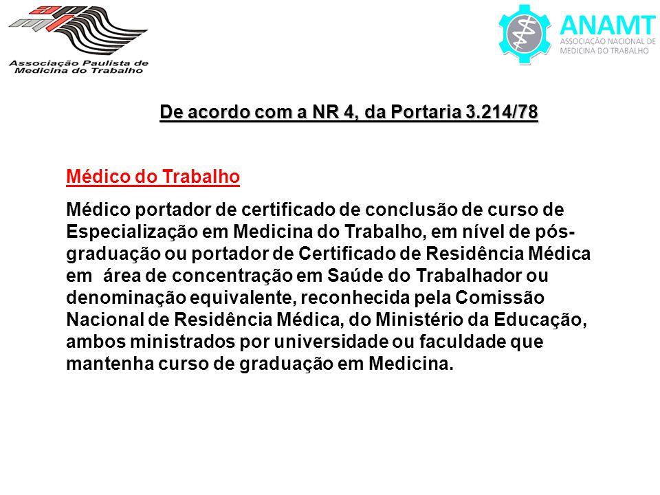 Médico do Trabalho Médico portador de certificado de conclusão de curso de Especialização em Medicina do Trabalho, em nível de pós- graduação ou porta