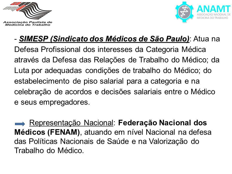 SIMESP (Sindicato dos Médicos de São Paulo) - SIMESP (Sindicato dos Médicos de São Paulo): Atua na Defesa Profissional dos interesses da Categoria Méd