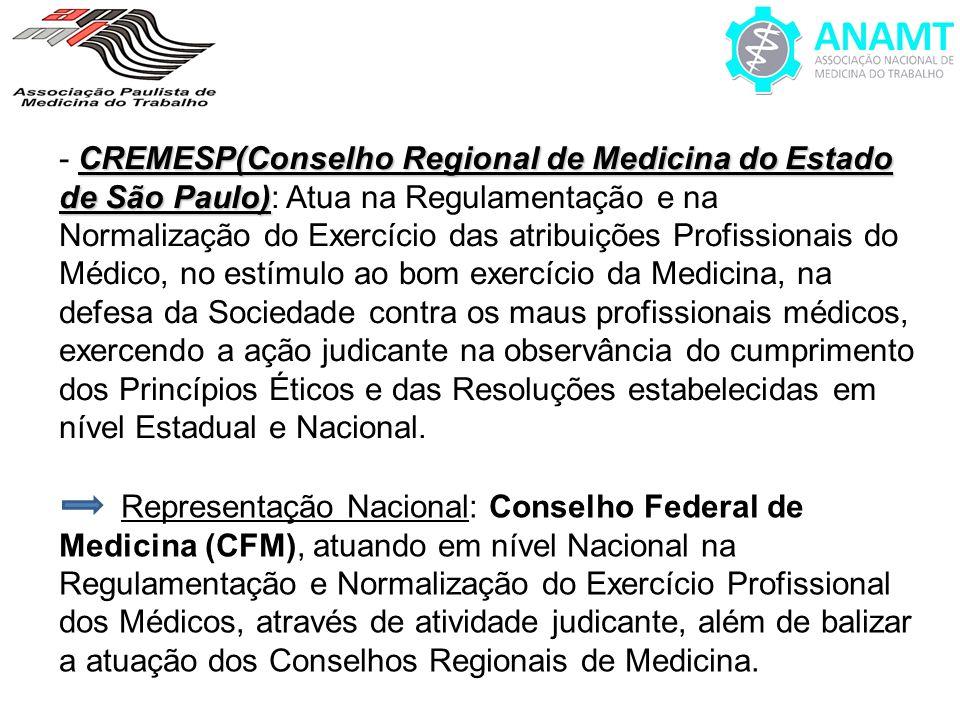 CREMESP(Conselho Regional de Medicina do Estado de São Paulo) - CREMESP(Conselho Regional de Medicina do Estado de São Paulo): Atua na Regulamentação