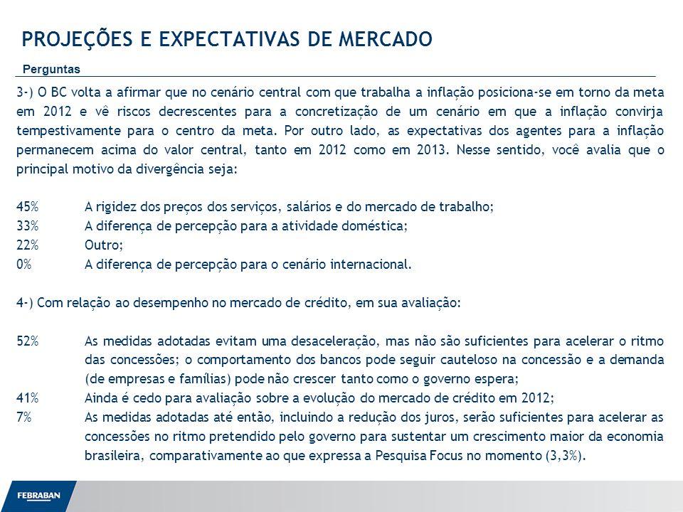 Apresentação ao Senado PROJEÇÕES E EXPECTATIVAS DE MERCADO Perguntas 3-) O BC volta a afirmar que no cenário central com que trabalha a inflação posic