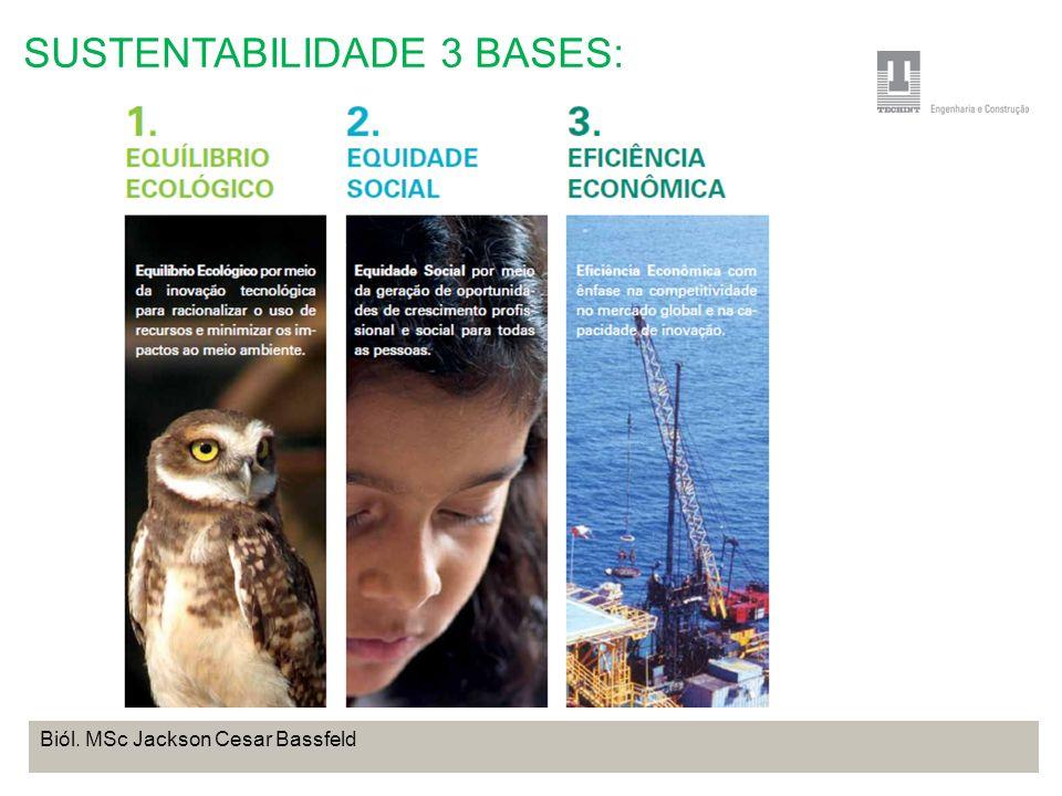 Projeto Base OffShore de Pontal do Paraná Coordenação de Meio Ambiente TEBRA I WORKSHOP PLANOS DE TRABALHO Biól. MSc Jackson Cesar Bassfeld SUSTENTABI