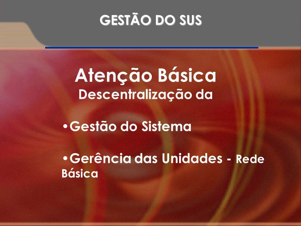 Atenção Básica Descentralização da Gestão do Sistema Gerência das Unidades - Rede Básica GESTÃO DO SUS