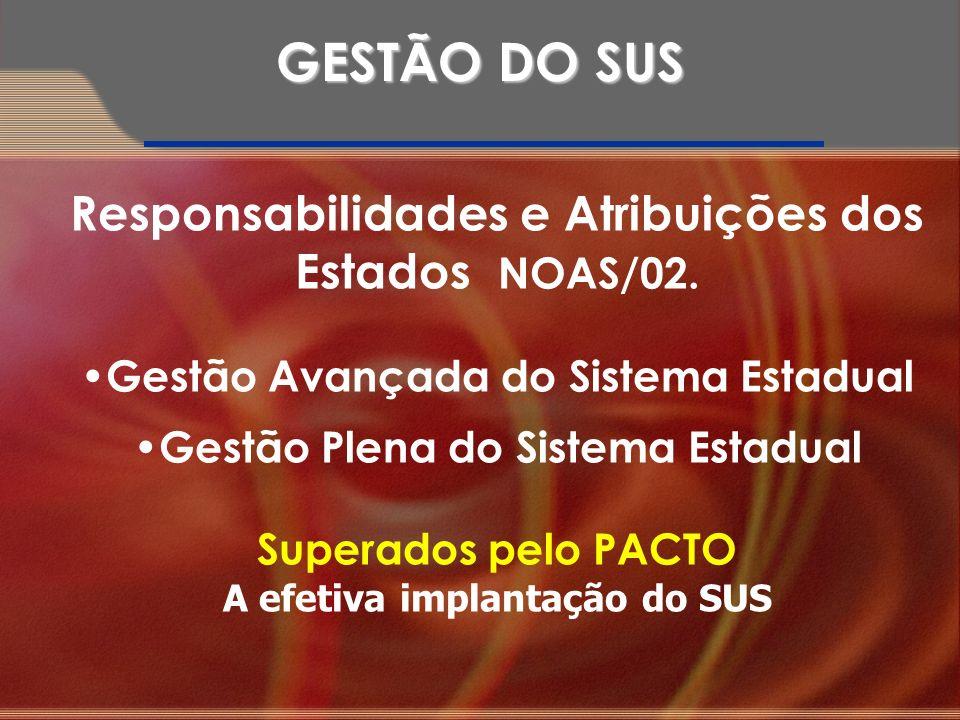 Responsabilidades e Atribuições dos Estados NOAS/02. Gestão Avançada do Sistema Estadual Gestão Plena do Sistema Estadual Superados pelo PACTO A efeti