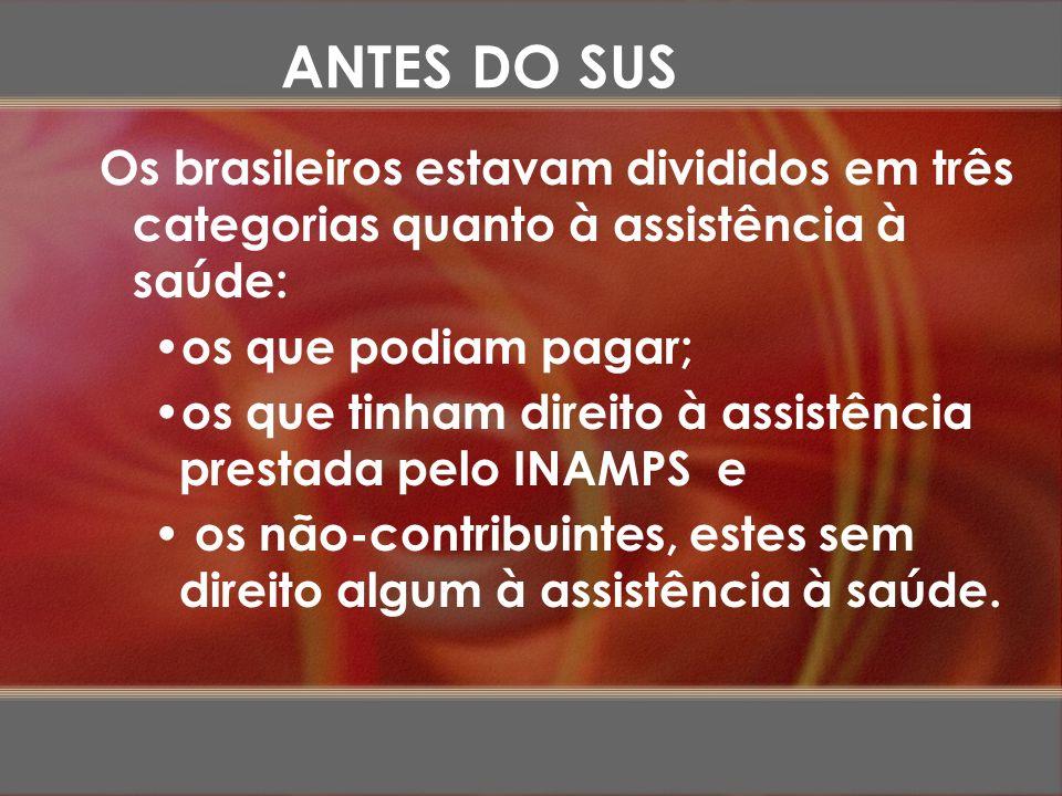 ANTES DO SUS Os brasileiros estavam divididos em três categorias quanto à assistência à saúde: os que podiam pagar; os que tinham direito à assistênci