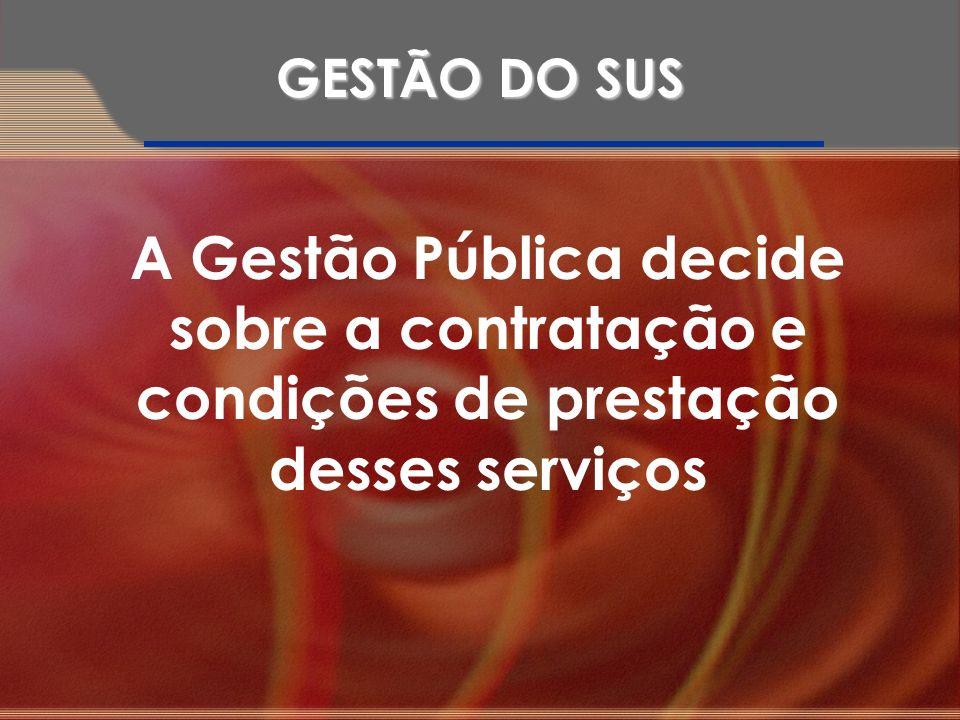 A Gestão Pública decide sobre a contratação e condições de prestação desses serviços GESTÃO DO SUS