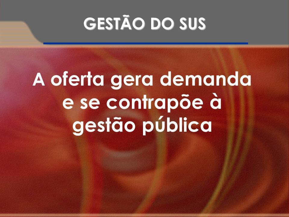 A oferta gera demanda e se contrapõe à gestão pública GESTÃO DO SUS