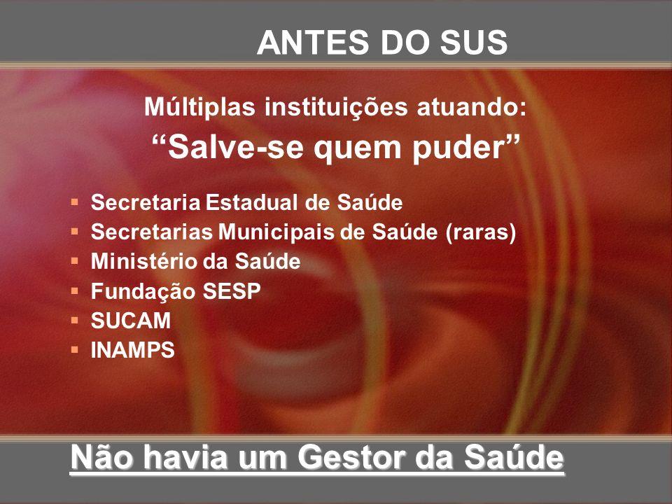 ANTES DO SUS Múltiplas instituições atuando: Salve-se quem puder Secretaria Estadual de Saúde Secretarias Municipais de Saúde (raras) Ministério da Sa