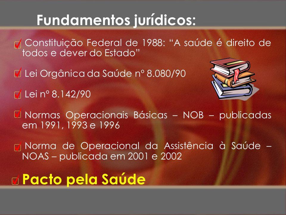 Fundamentos jurídicos: Constituição Federal de 1988: A saúde é direito de todos e dever do Estado Lei Orgânica da Saúde nº 8.080/90 Lei nº 8.142/90 No