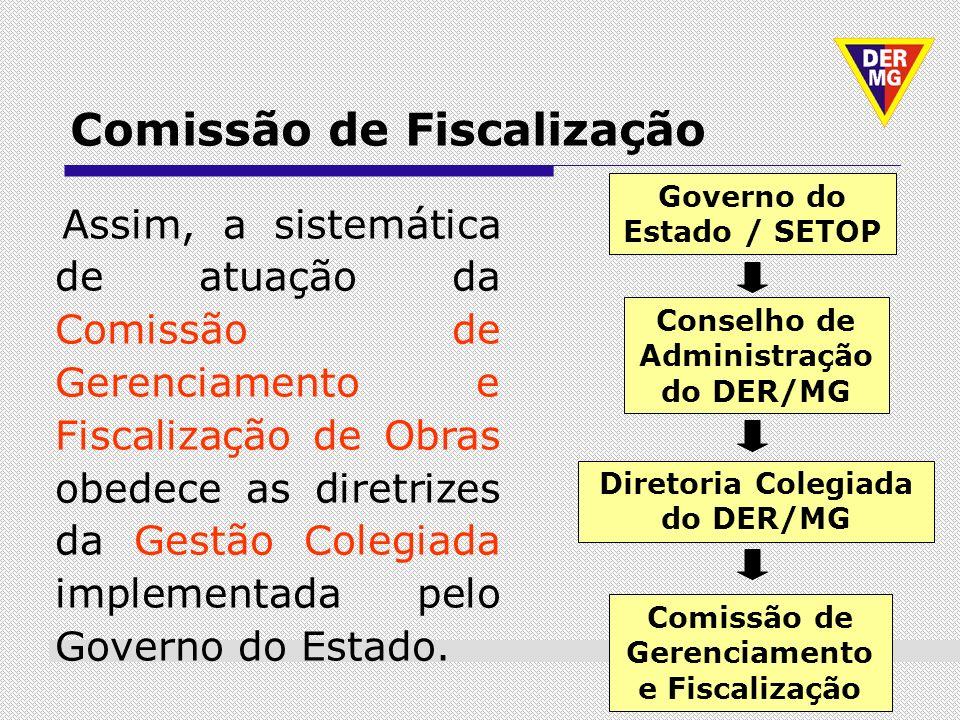 Comissão de Fiscalização Assim, a sistemática de atuação da Comissão de Gerenciamento e Fiscalização de Obras obedece as diretrizes da Gestão Colegiad