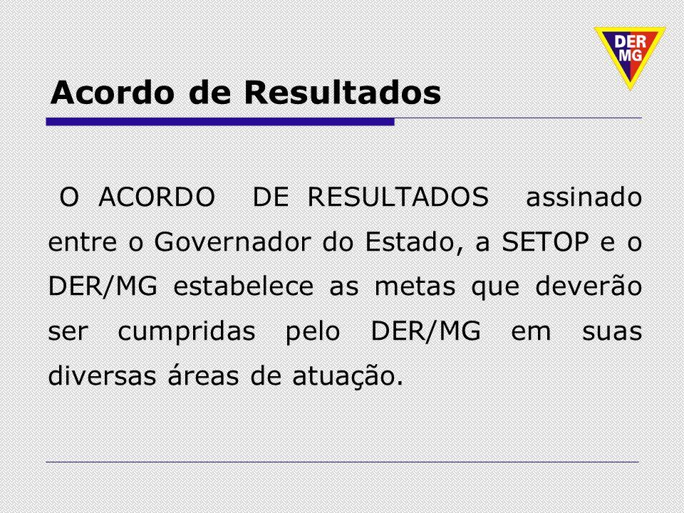Acordo de Resultados O ACORDO DE RESULTADOS assinado entre o Governador do Estado, a SETOP e o DER/MG estabelece as metas que deverão ser cumpridas pe
