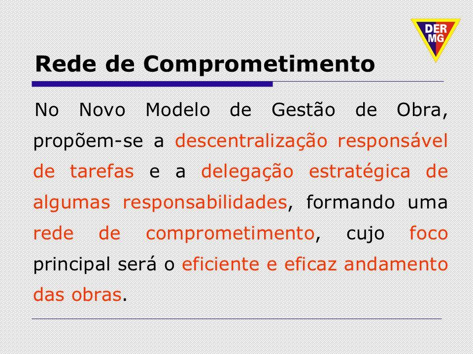 Rede de Comprometimento No Novo Modelo de Gestão de Obra, propõem-se a descentralização responsável de tarefas e a delegação estratégica de algumas re