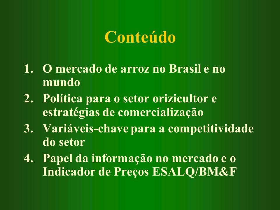 Conteúdo 1.O mercado de arroz no Brasil e no mundo 2.Política para o setor orizicultor e estratégias de comercialização 3.Variáveis-chave para a compe