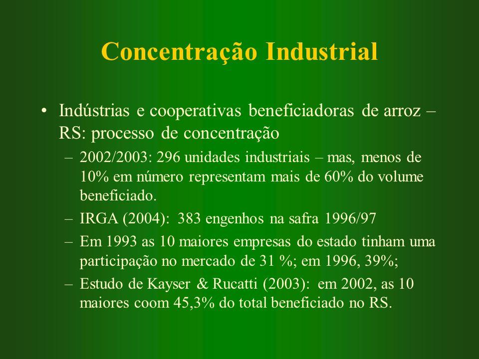 Concentração Industrial Indústrias e cooperativas beneficiadoras de arroz – RS: processo de concentração –2002/2003: 296 unidades industriais – mas, m