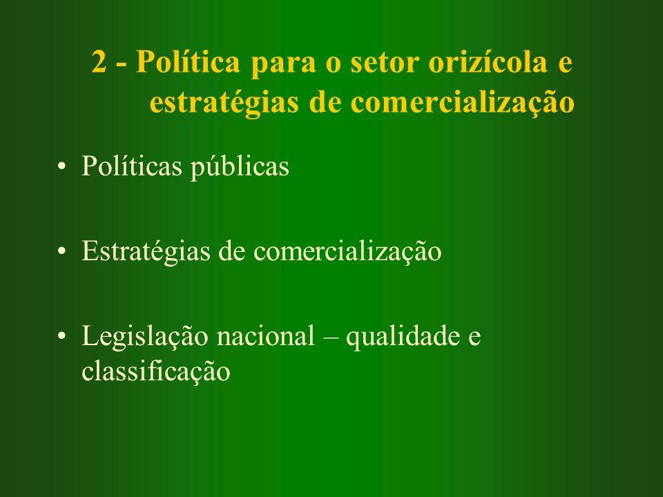 2 - Política para o setor orizícola e estratégias de comercialização Políticas públicas Estratégias de comercialização Legislação nacional – qualidade