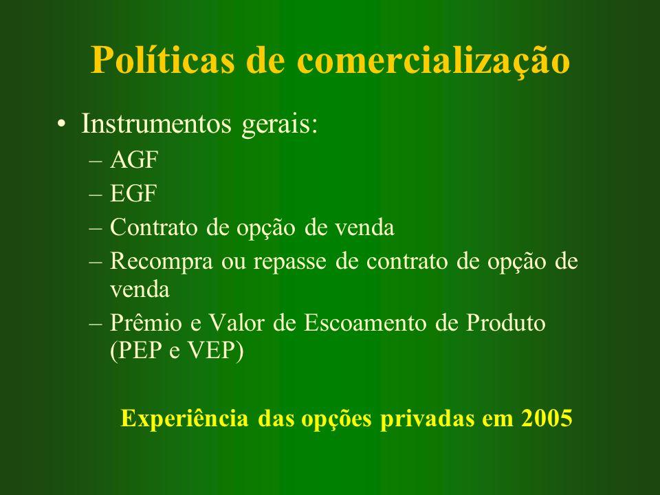 Políticas de comercialização Instrumentos gerais: –AGF –EGF –Contrato de opção de venda –Recompra ou repasse de contrato de opção de venda –Prêmio e V