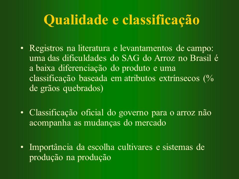 Qualidade e classificação Registros na literatura e levantamentos de campo: uma das dificuldades do SAG do Arroz no Brasil é a baixa diferenciação do