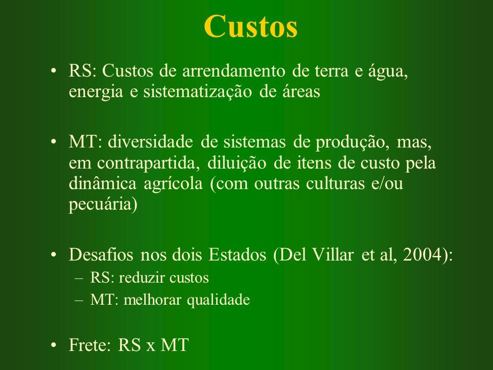 Custos RS: Custos de arrendamento de terra e água, energia e sistematização de áreas MT: diversidade de sistemas de produção, mas, em contrapartida, d