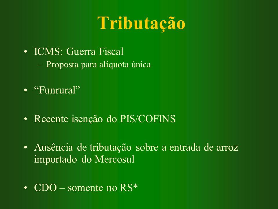 Tributação ICMS: Guerra Fiscal –Proposta para alíquota única Funrural Recente isenção do PIS/COFINS Ausência de tributação sobre a entrada de arroz im