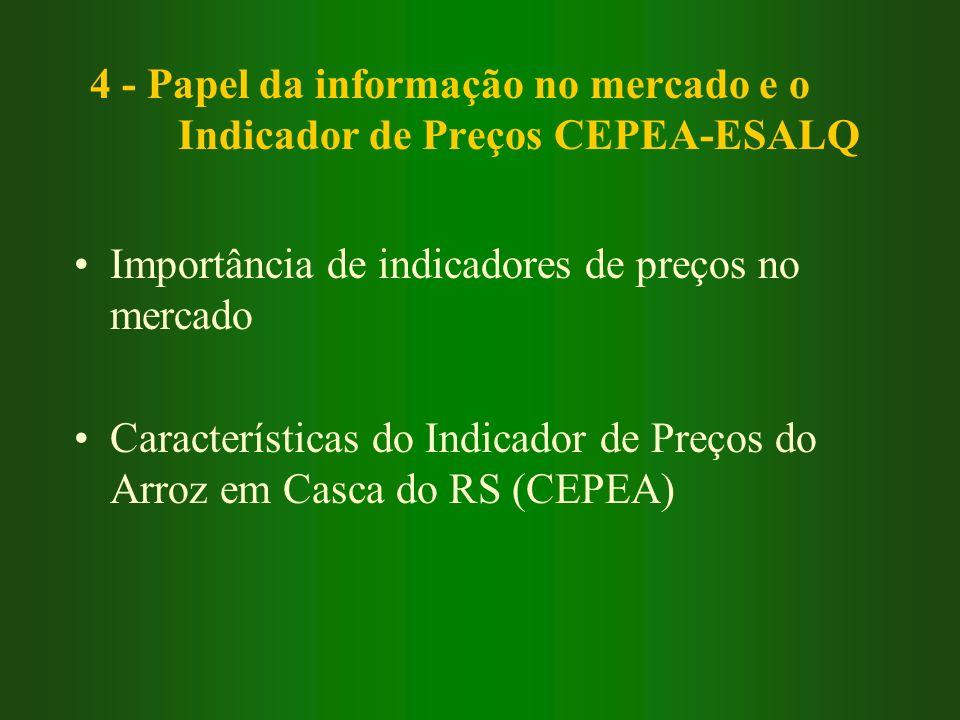 4 - Papel da informação no mercado e o Indicador de Preços CEPEA-ESALQ Importância de indicadores de preços no mercado Características do Indicador de