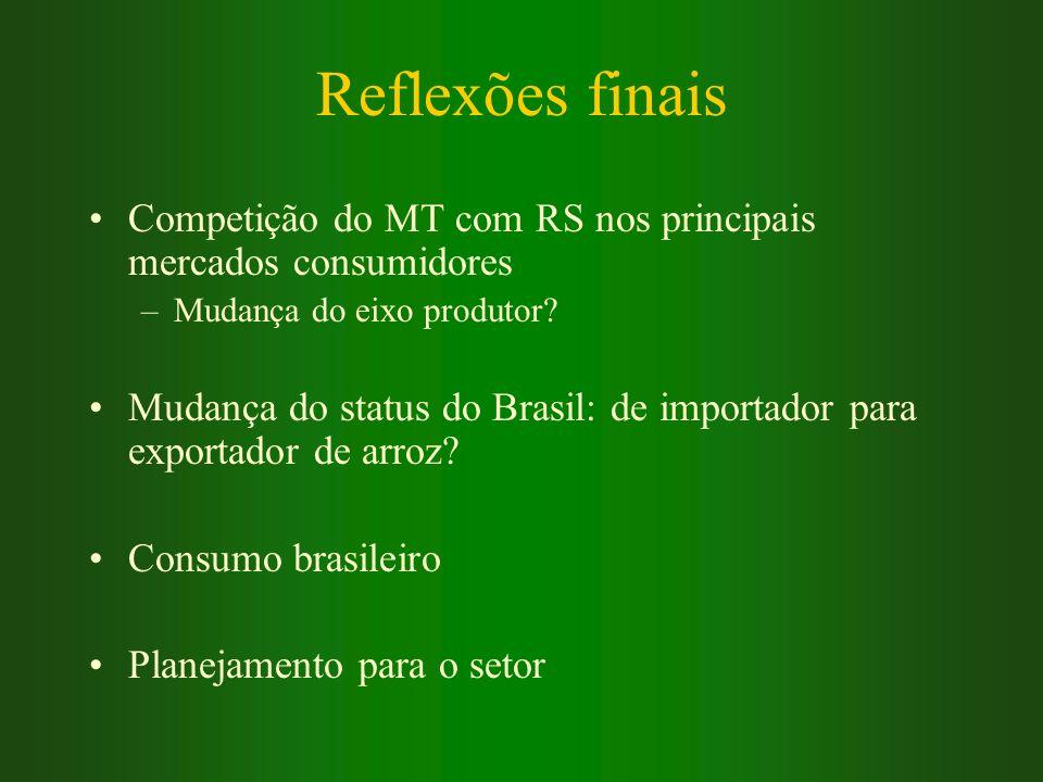 Reflexões finais Competição do MT com RS nos principais mercados consumidores –Mudança do eixo produtor? Mudança do status do Brasil: de importador pa