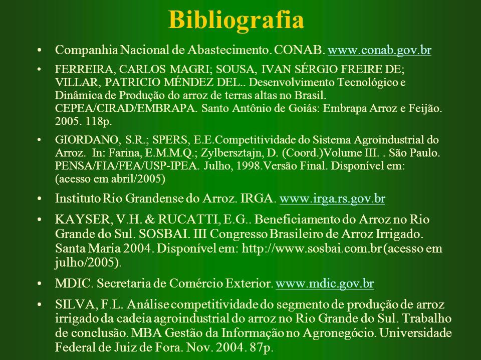 Bibliografia Companhia Nacional de Abastecimento. CONAB. www.conab.gov.brwww.conab.gov.br FERREIRA, CARLOS MAGRI; SOUSA, IVAN SÉRGIO FREIRE DE; VILLAR