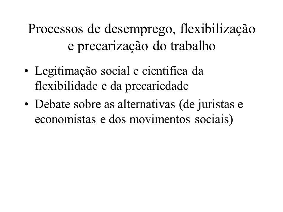 Processos de desemprego, flexibilização e precarização do trabalho Legitimação social e cientifica da flexibilidade e da precariedade Debate sobre as