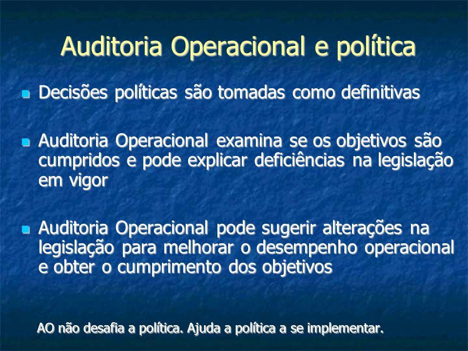 Auditoria Operacional e política Decisões políticas são tomadas como definitivas Decisões políticas são tomadas como definitivas Auditoria Operacional