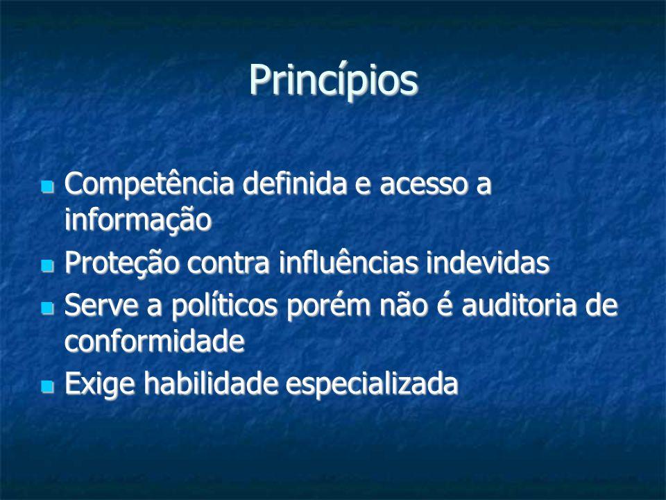 Princípios Competência definida e acesso a informação Competência definida e acesso a informação Proteção contra influências indevidas Proteção contra