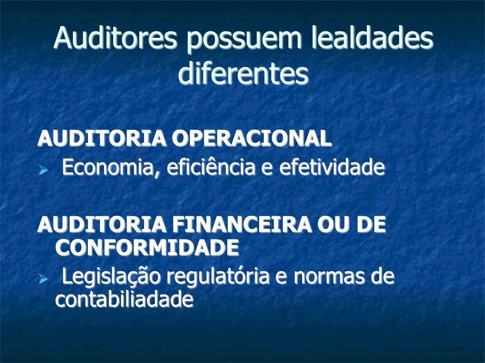 Auditores possuem lealdades diferentes AUDITORIA OPERACIONAL Economia, eficiência e efetividade Economia, eficiência e efetividade AUDITORIA FINANCEIR
