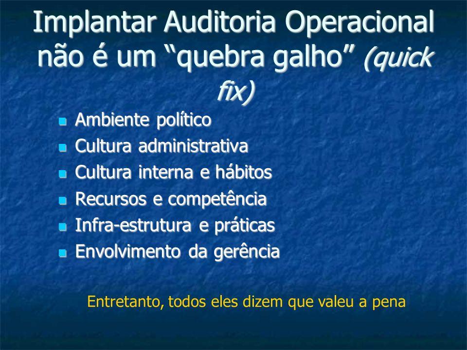 Implantar Auditoria Operacional não é um quebra galho (quick fix) Ambiente político Ambiente político Cultura administrativa Cultura administrativa Cu