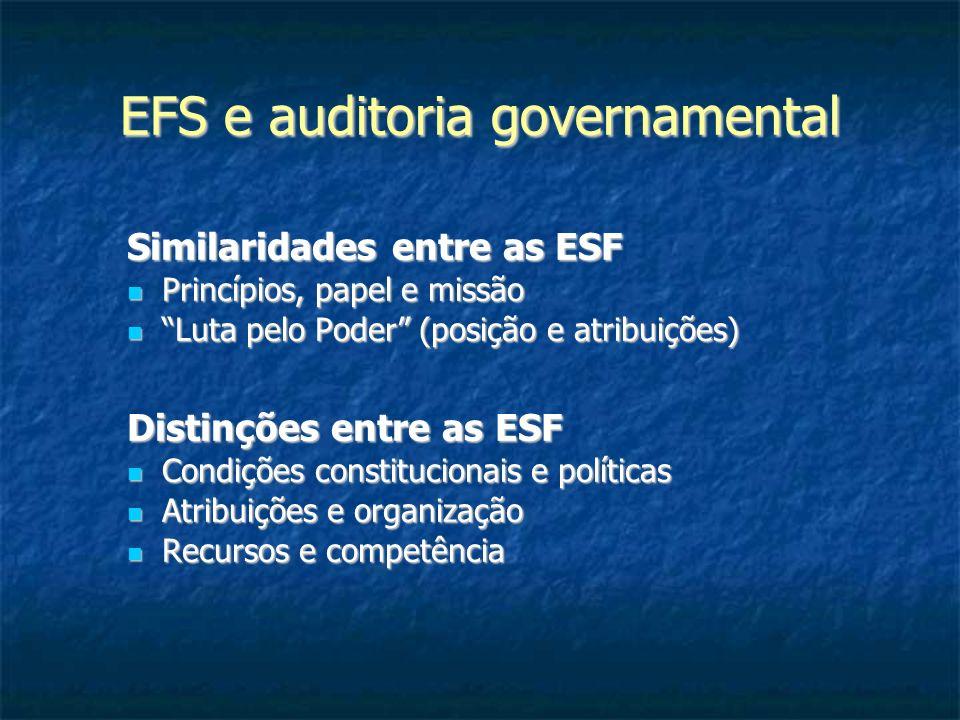 EFS e auditoria governamental Similaridades entre as ESF Princípios, papel e missão Princípios, papel e missão Luta pelo Poder (posição e atribuições)