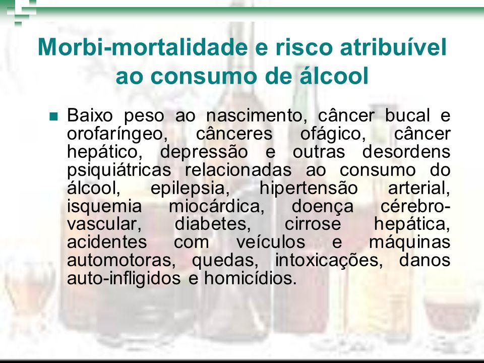 Morbi-mortalidade e risco atribuível ao consumo de álcool Baixo peso ao nascimento, câncer bucal e orofaríngeo, cânceres ofágico, câncer hepático, dep