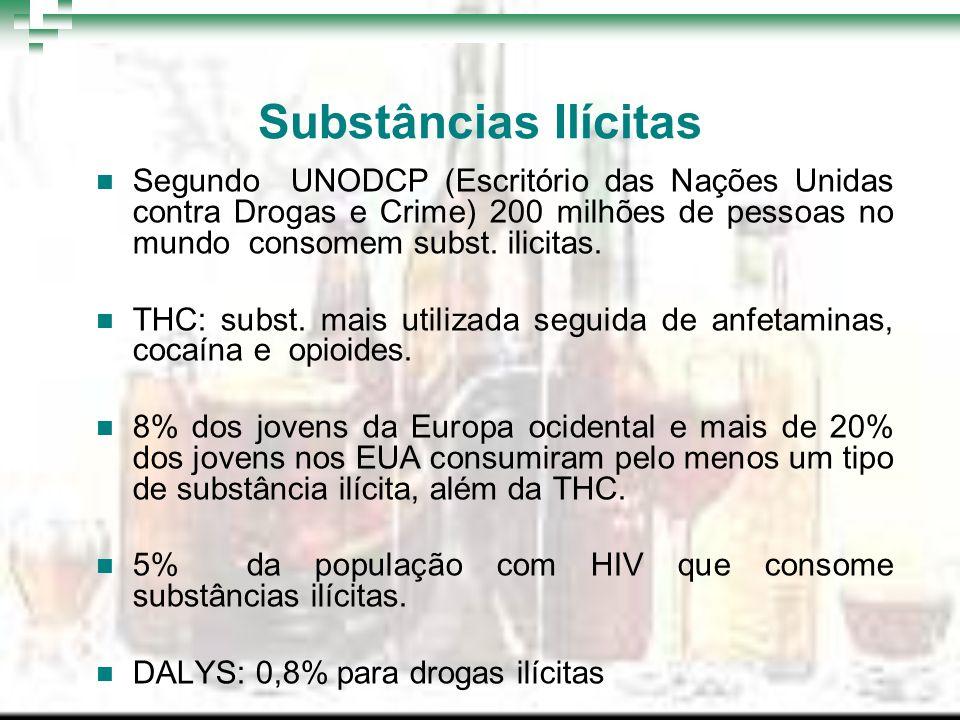 Substâncias Ilícitas Segundo UNODCP (Escritório das Nações Unidas contra Drogas e Crime) 200 milhões de pessoas no mundo consomem subst. ilicitas. THC