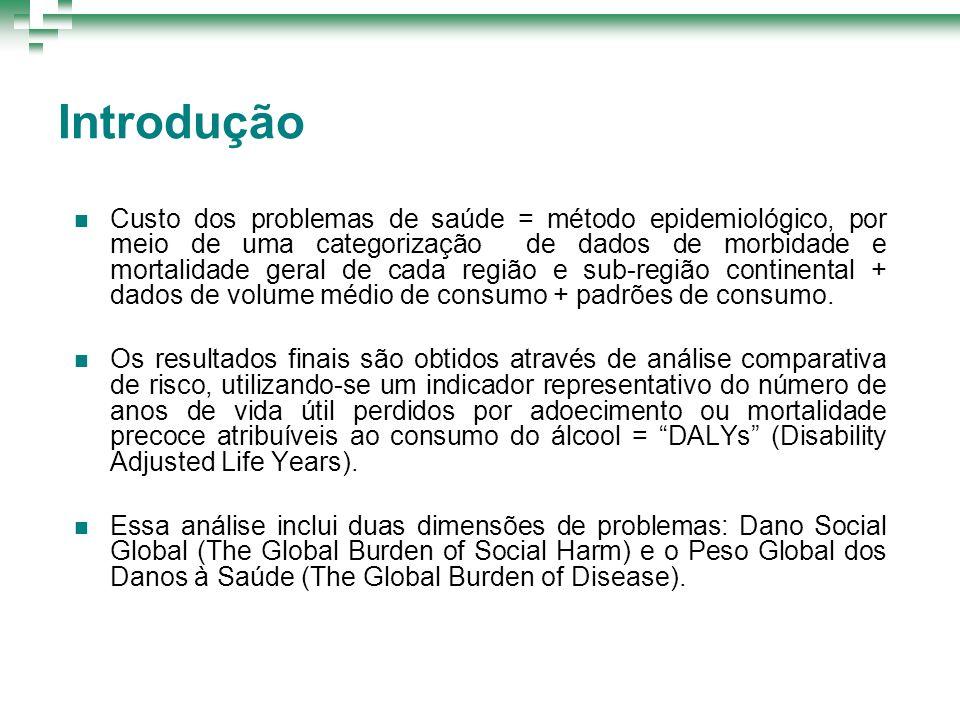 Introdução Problemas relacionados ao consumo de álcool em 2000: Indicador de saúde DALYs (Disability Adjusted Life Years): 4% em nível mundial, revelando tendência de ascensão.