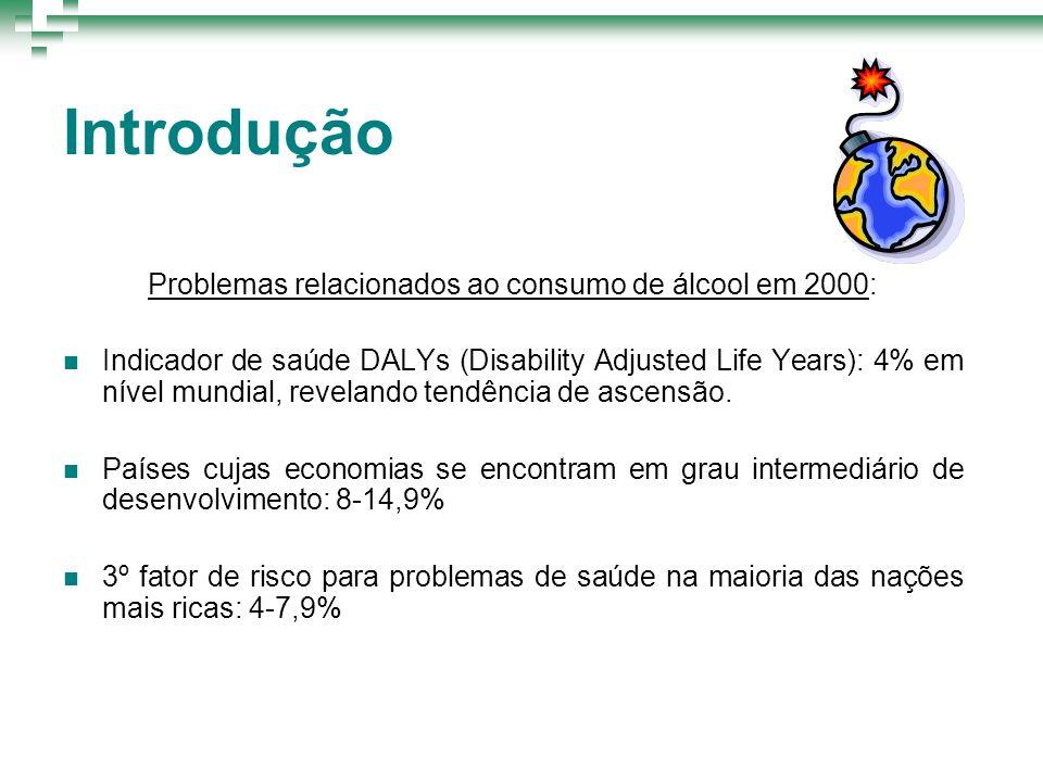 Introdução Problemas relacionados ao consumo de álcool em 2000: Indicador de saúde DALYs (Disability Adjusted Life Years): 4% em nível mundial, revela