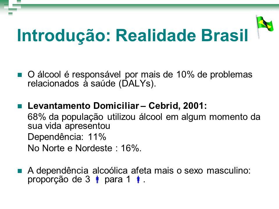Introdução: Realidade Brasil O álcool é responsável por mais de 10% de problemas relacionados à saúde (DALYs). Levantamento Domiciliar – Cebrid, 2001: