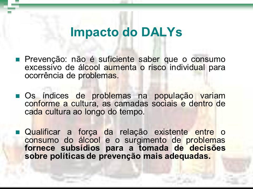 Impacto do DALYs Prevenção: não é suficiente saber que o consumo excessivo de álcool aumenta o risco individual para ocorrência de problemas. Os índic