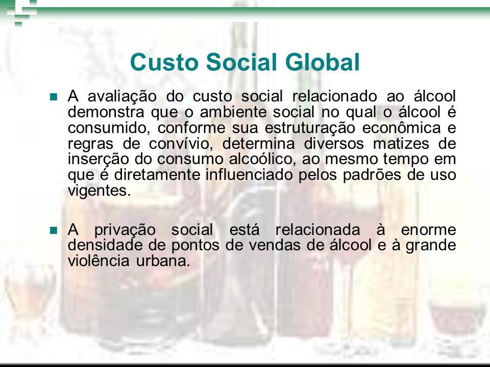 Custo Social Global A avaliação do custo social relacionado ao álcool demonstra que o ambiente social no qual o álcool é consumido, conforme sua estru