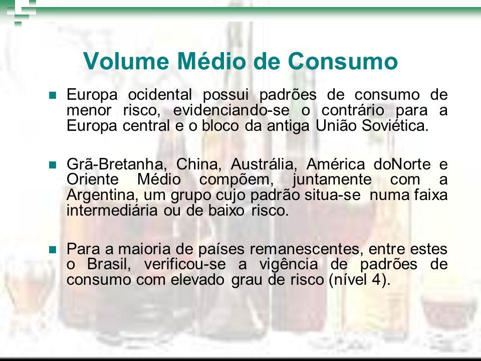 Volume Médio de Consumo Europa ocidental possui padrões de consumo de menor risco, evidenciando-se o contrário para a Europa central e o bloco da anti