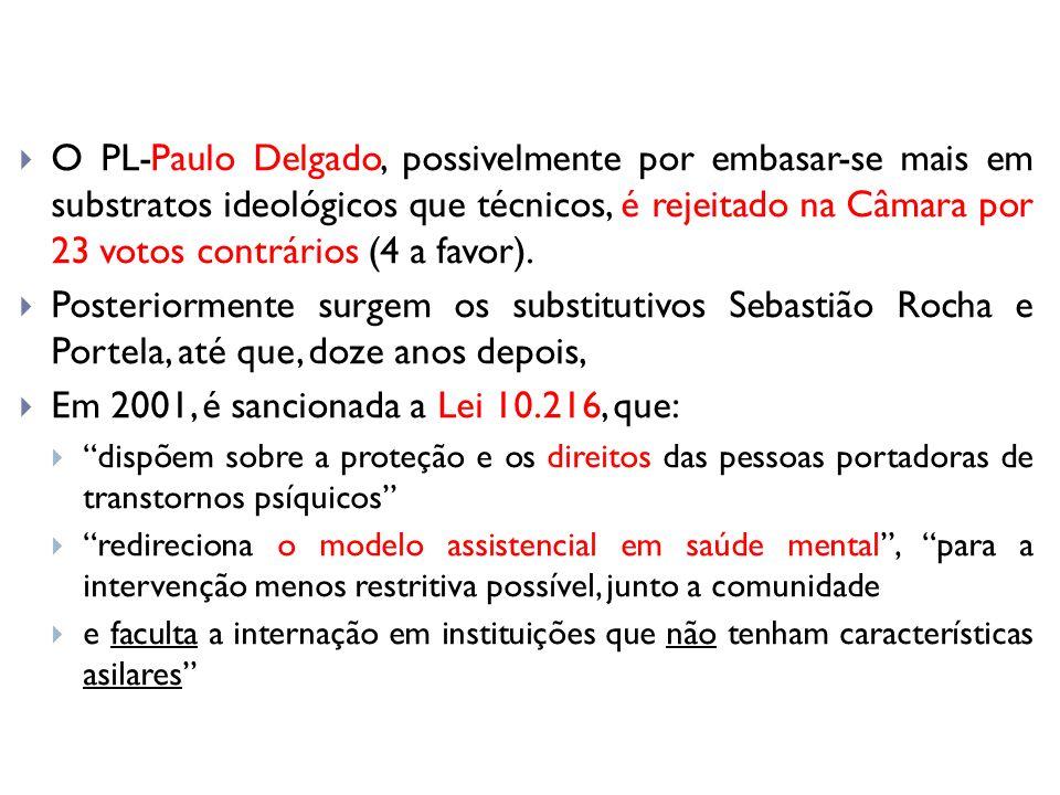 O PL-Paulo Delgado, possivelmente por embasar-se mais em substratos ideológicos que técnicos, é rejeitado na Câmara por 23 votos contrários (4 a favor