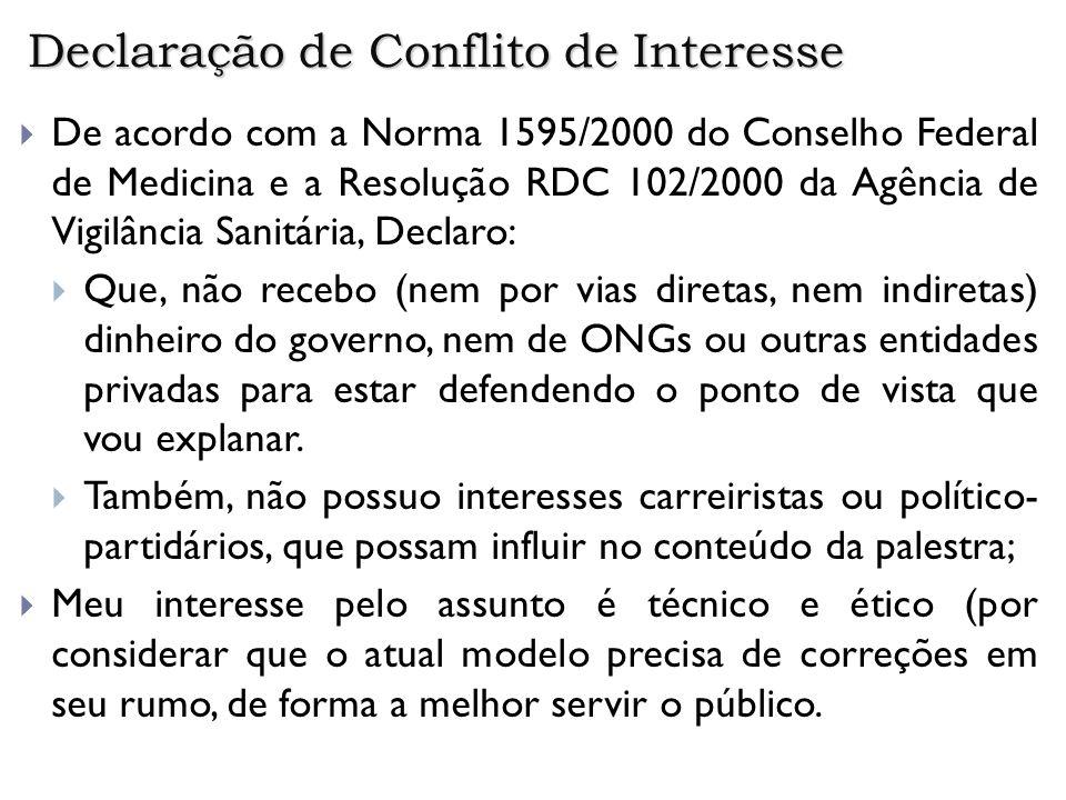 Declaração de Conflito de Interesse De acordo com a Norma 1595/2000 do Conselho Federal de Medicina e a Resolução RDC 102/2000 da Agência de Vigilânci