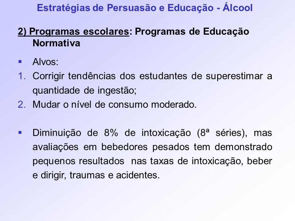 Estratégias de Persuasão e Educação - Álcool 2) Programas escolares: Programas de Educação Normativa Alvos: 1.Corrigir tendências dos estudantes de su