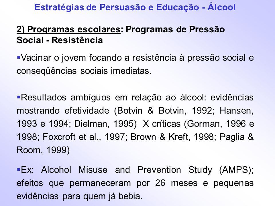 Estratégias de Persuasão e Educação - Álcool 2) Programas escolares: Programas de Pressão Social - Resistência Vacinar o jovem focando a resistência à