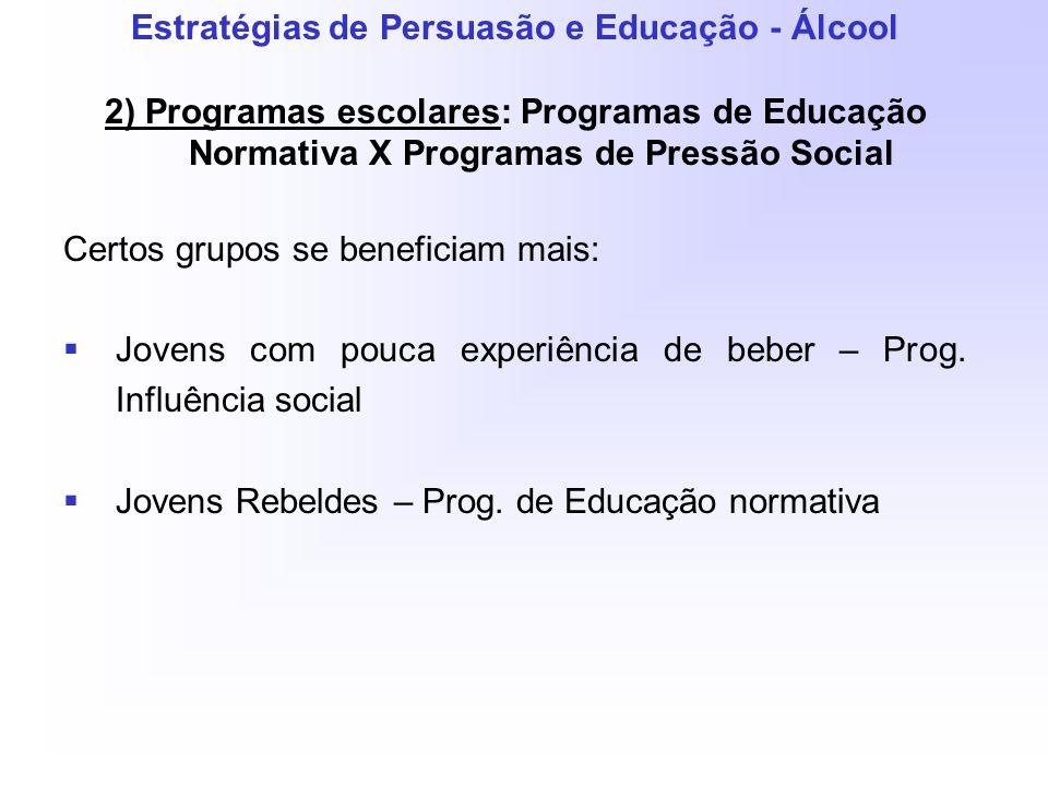 Estratégias de Persuasão e Educação - Álcool 2) Programas escolares: Programas de Educação Normativa X Programas de Pressão Social Certos grupos se be