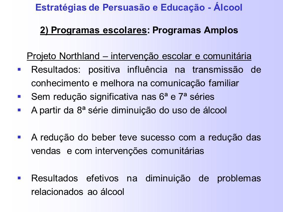 Estratégias de Persuasão e Educação - Álcool 2) Programas escolares: Programas Amplos Projeto Northland – intervenção escolar e comunitária Resultados