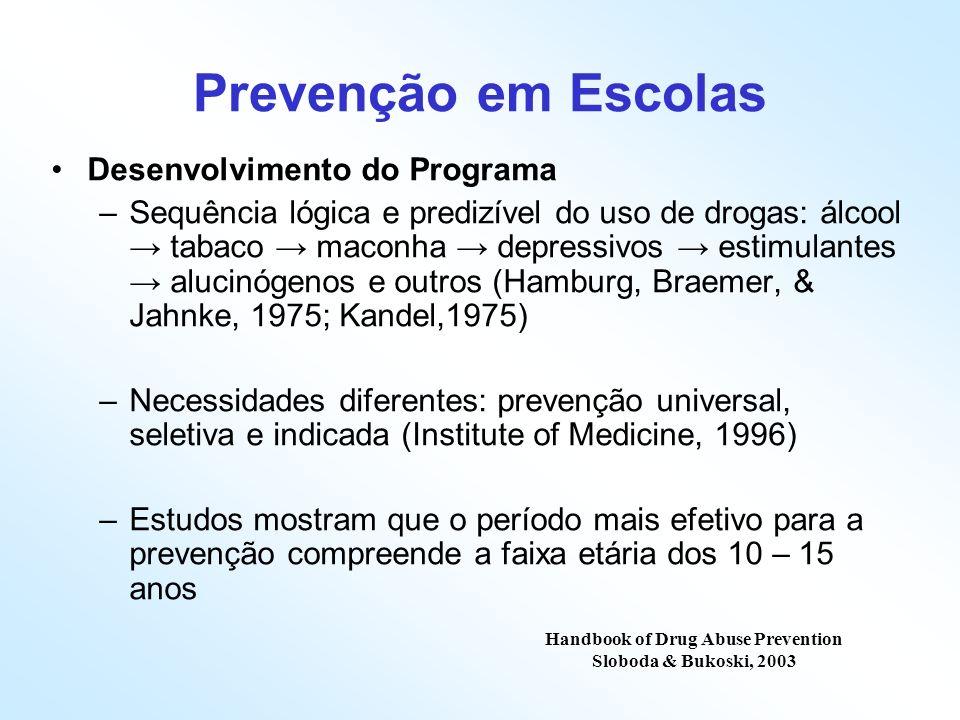Prevenção em Escolas Desenvolvimento do Programa –Sequência lógica e predizível do uso de drogas: álcool tabaco maconha depressivos estimulantes aluci