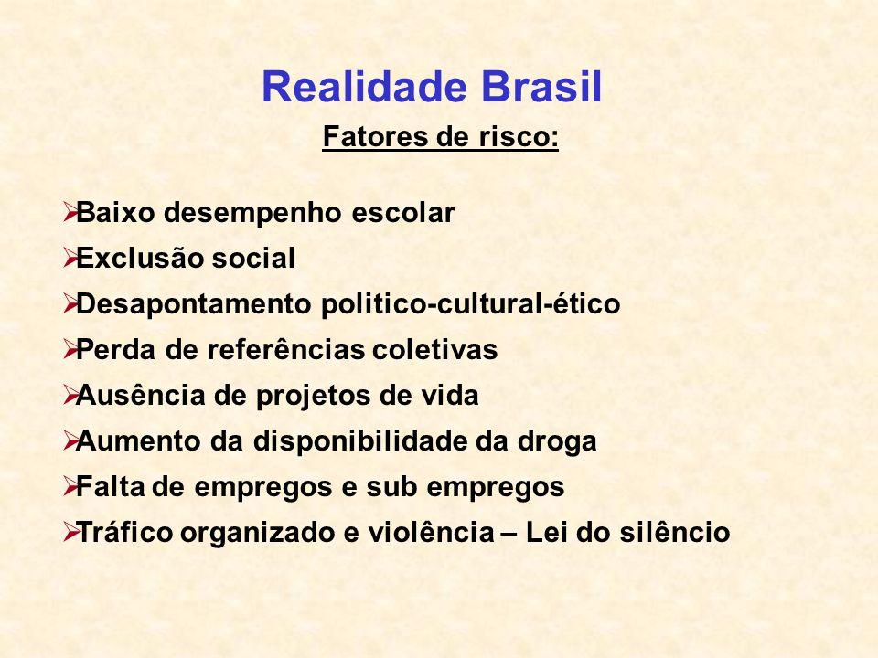 Realidade Brasil Fatores de risco: Baixo desempenho escolar Exclusão social Desapontamento politico-cultural-ético Perda de referências coletivas Ausê